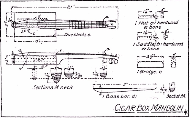 Cigar-Box-Mandolin-How-to-build-from-1922 - Copy